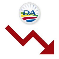 Democratic Alliance slide continues as public anger grows